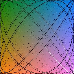 vectorscope の表示例