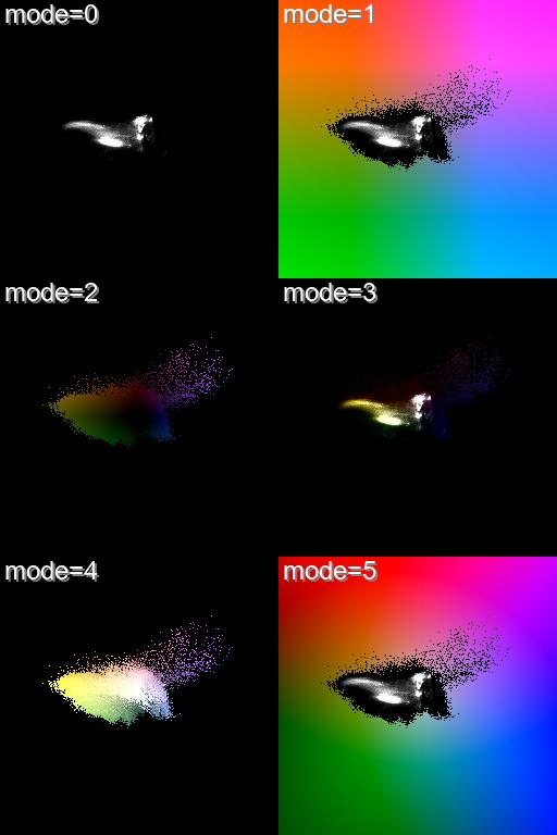 modeの設定例