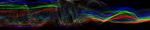 RGBの表示例